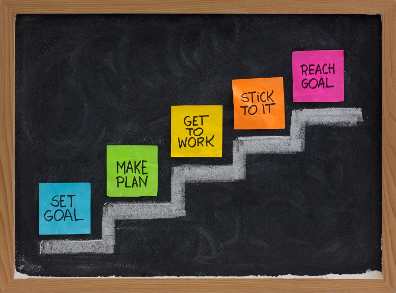 Image of a chalk board with post-it notes ascedning a stair case reading: Set Goal, Make Plan, Get to Work, Stick to it, Reach Goal